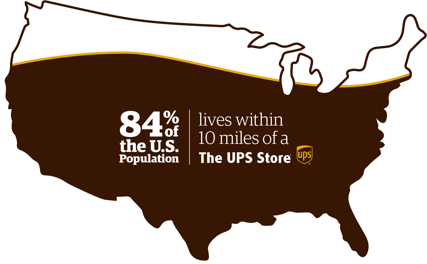 84% of the US population lives within a The UPS Store